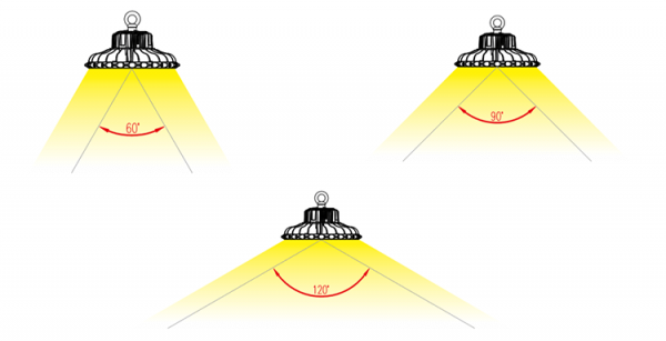 LED UFO high bay - beam angle